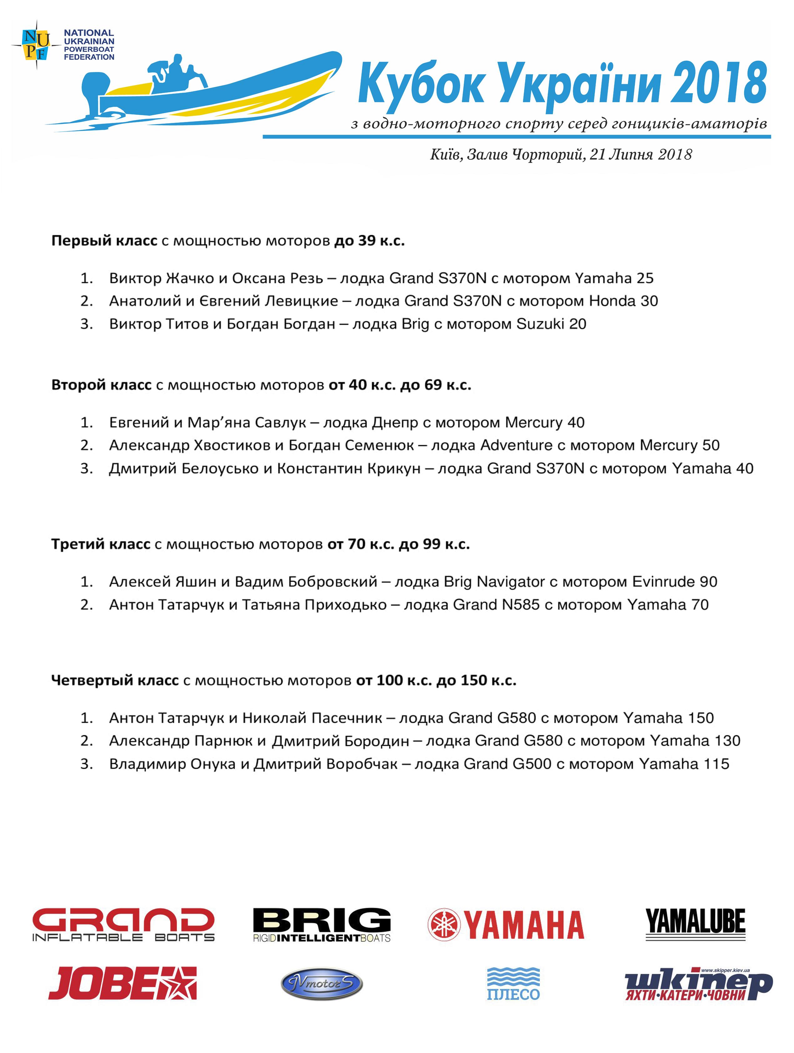Кубок України з водно-моторного спорту 2018 року, гонки водно-моторные, кубок водно-моторного спорта