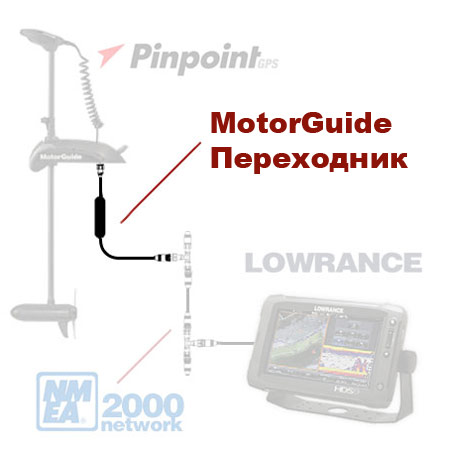 MotorGuide Pinpoint connect Lowrance, Pinpoint connect, кабель для MotorGuide, PinpointConnect, MotorGuide Gateway Kit