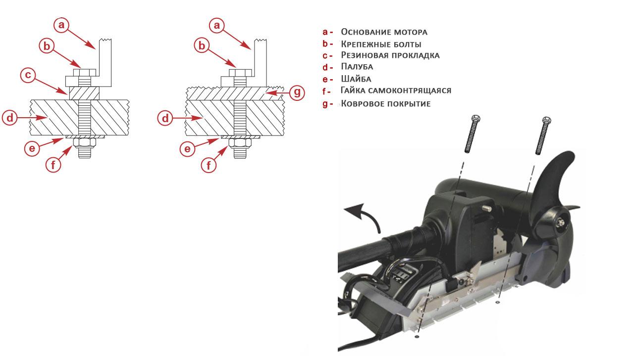 инструкция для лодочного электромотора