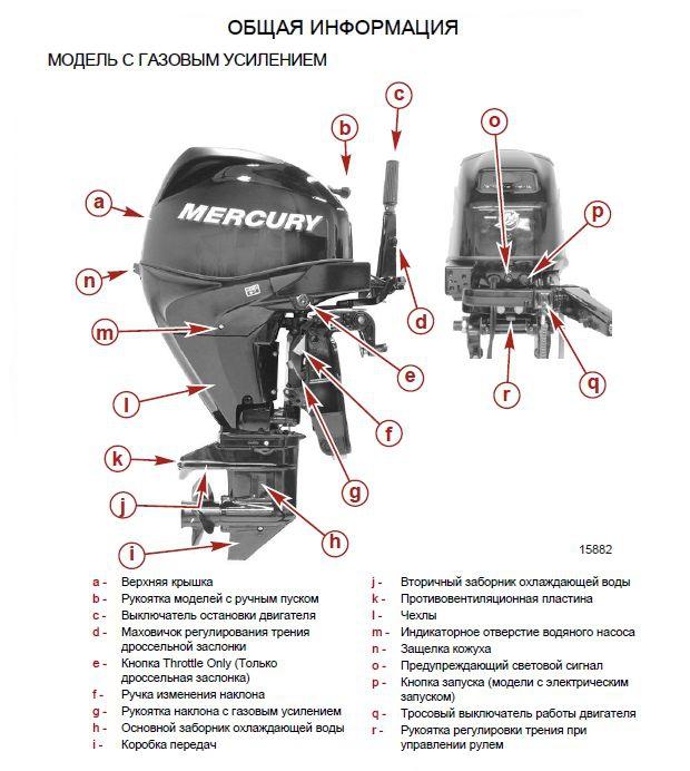 инструкция по эксплуатации на лодочный мотор mercury 80 efi