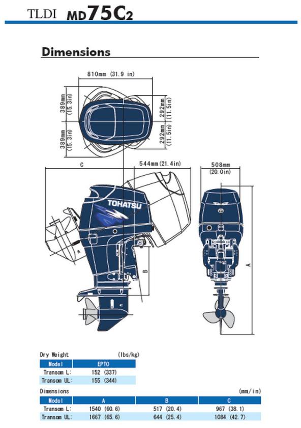 габариты мотора для лодки