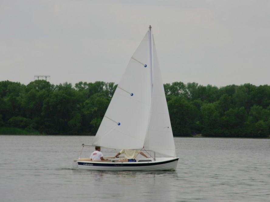 как парус лодке