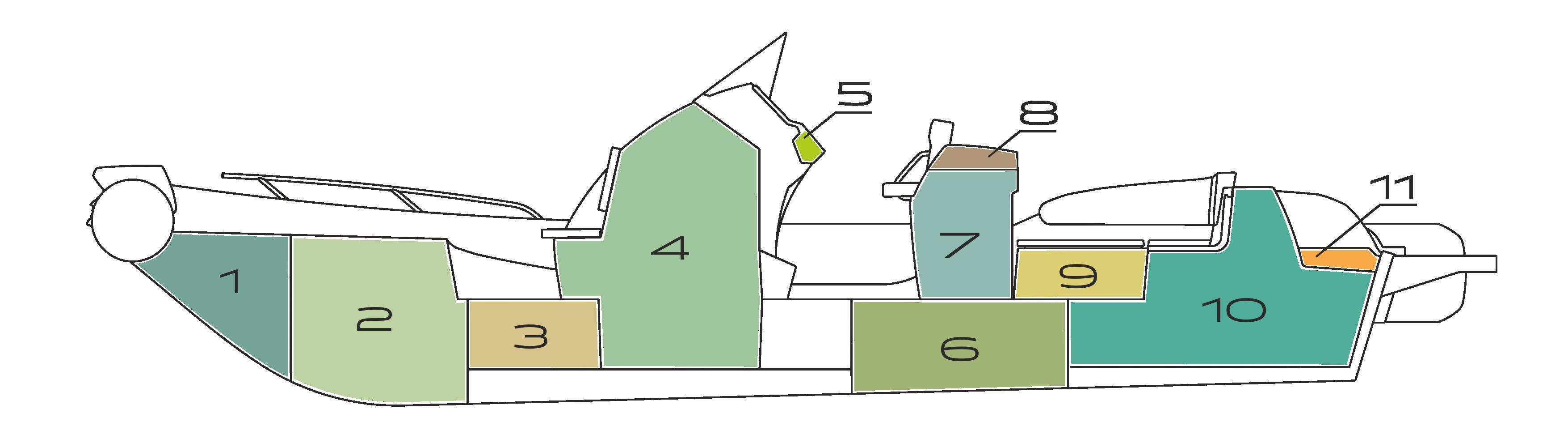 Схема отсеков надувной лодки с жестким дном GRAND Golden Line G500